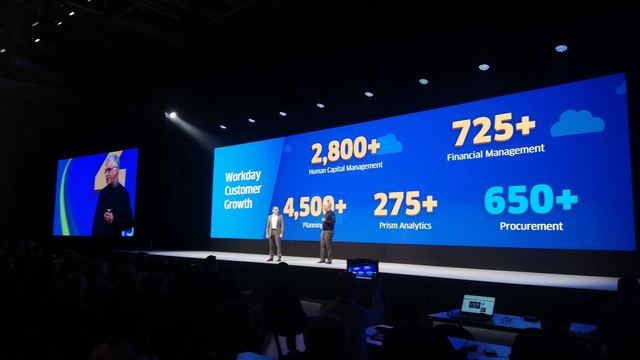 workday rising 2019
