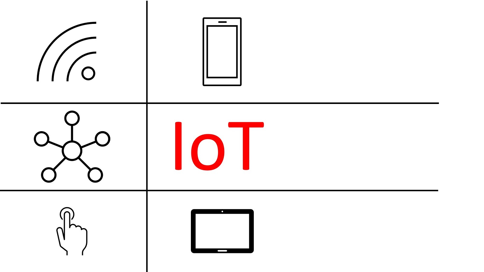 iot internet of things internet de las cosas